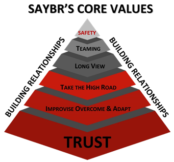 Saybr's Core Values